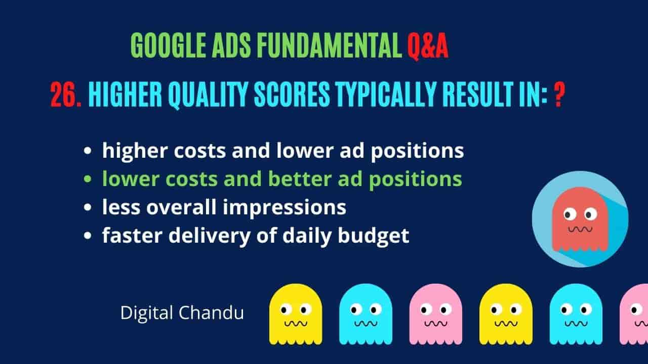 Google Ads Examination Questions
