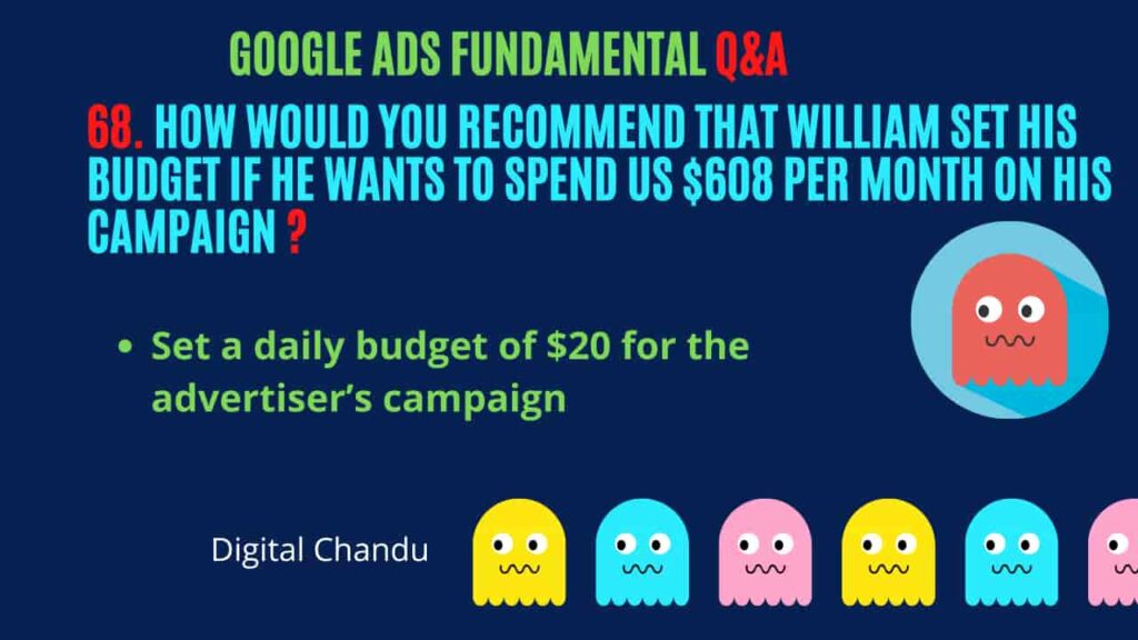 Google Ads budget Setting